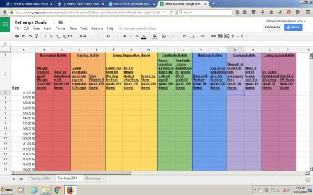 Habit Sheet